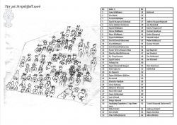 Tur på Striplefjell namn og nr - #KvH 03-044 d